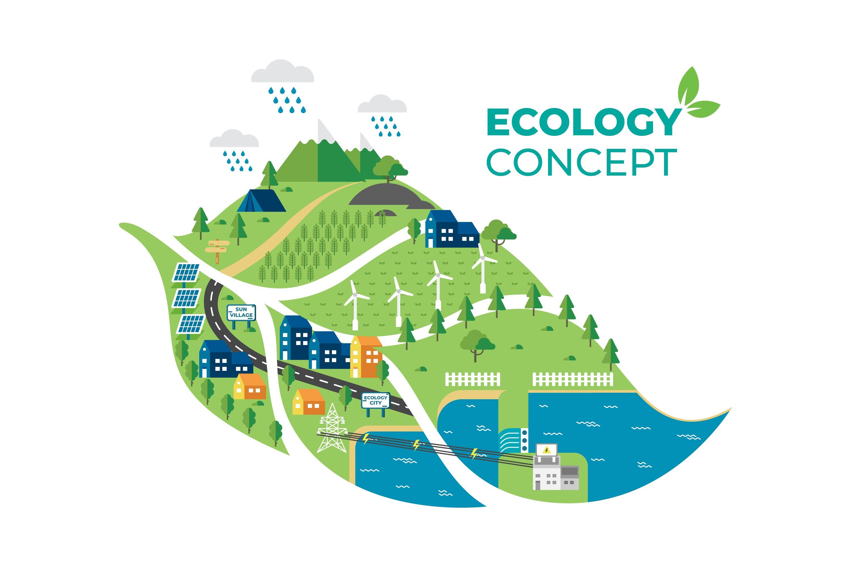 terra-ecologica